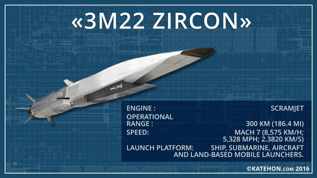 Russia, US and other developments in Hypersonic Research - Page 14 3m22_zircon_2