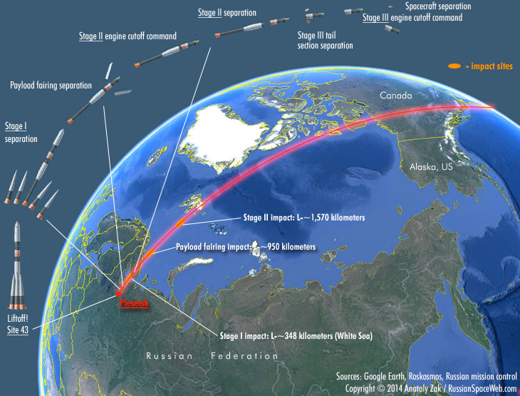 When Intercontinental Ballistic Missiles Are Launched Over The North Pole Having To Go Up Over The Us Only 9000 Km The Antiballistic Shield In Romania And