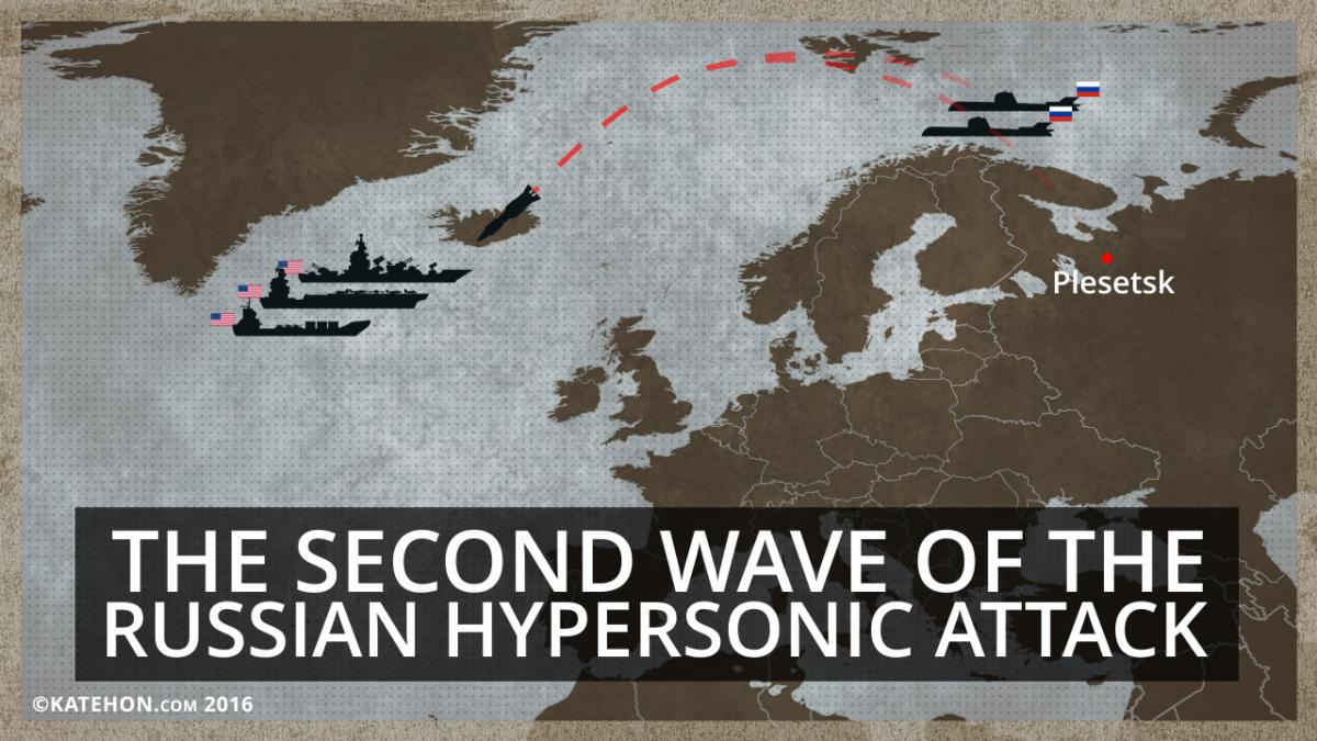 Russia, US and other developments in Hypersonic Research - Page 14 Map_02_0