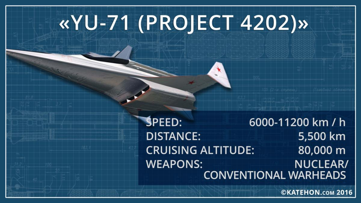 Russia, US and other developments in Hypersonic Research - Page 14 Project_4202