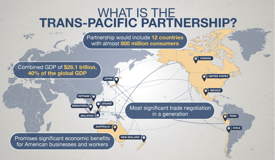 Trans Pacific Partnership Agreement Tppa A World System Analysis